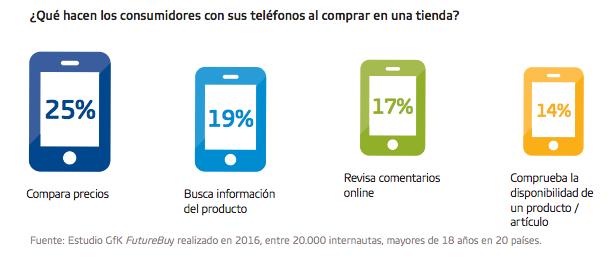 tendencias tecnológicas pagos a móviles movetia