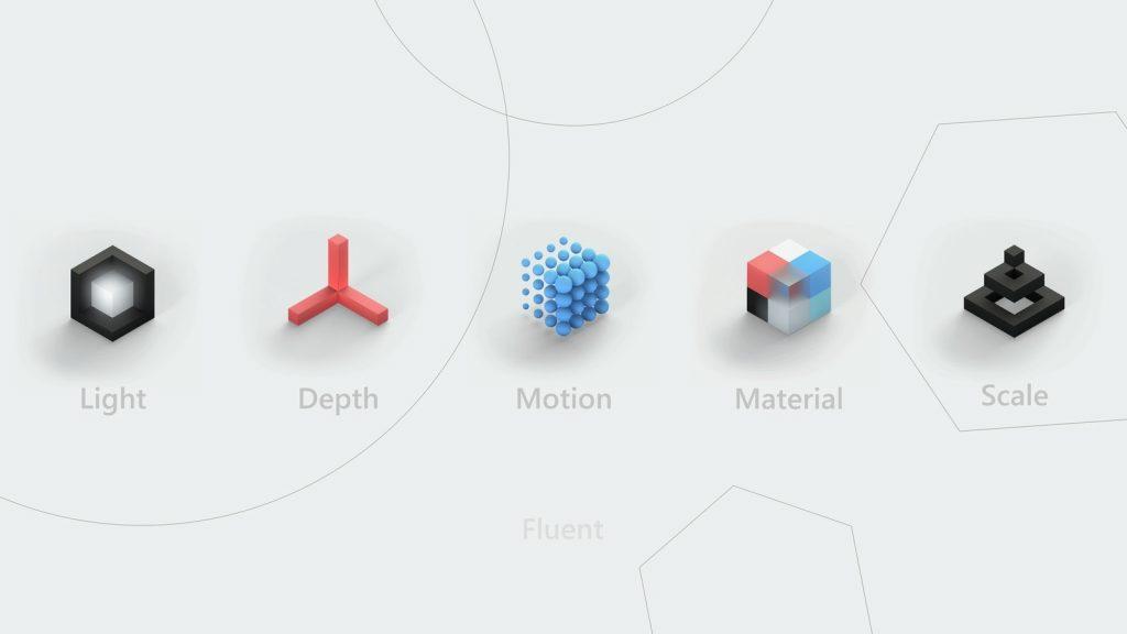 El Fluent Design System de Microsoft -blog movetia