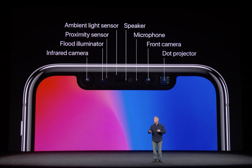 FaceID de Apple. Tecnología biométrica - blog movetia-