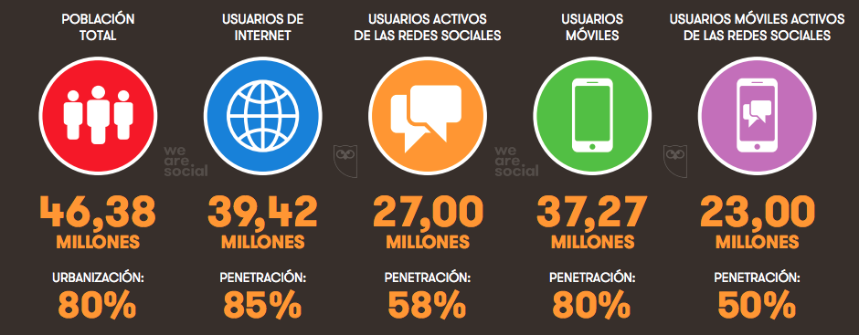 tendencias digitales internet -blog movetia-