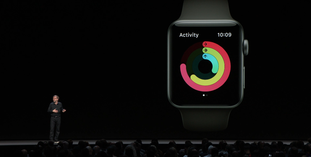 watchos Keynote Apple 2018 wwdc
